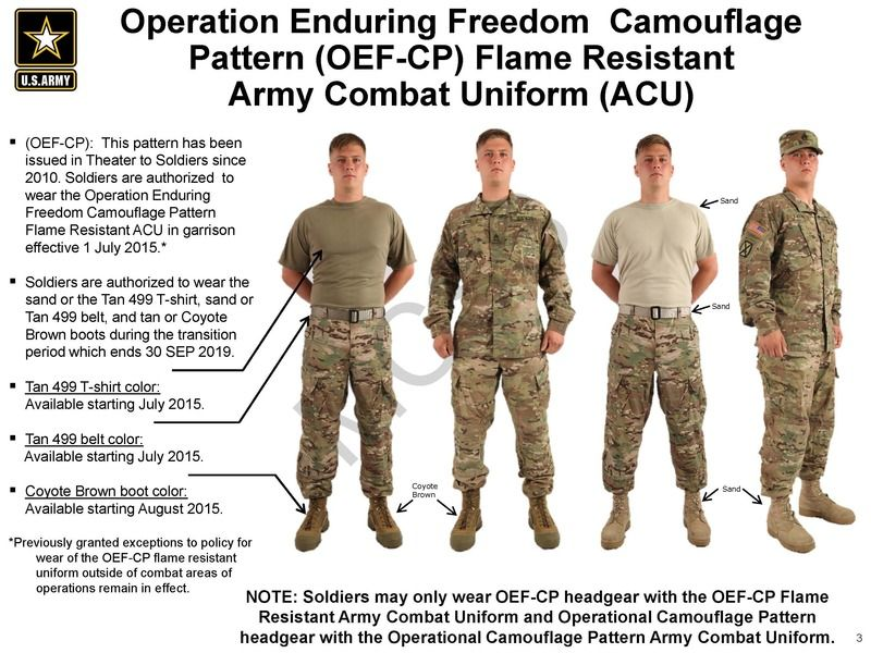 ACU OCP, ACU Summary of Changes, PowerPoint Ranger, Pre-made Military PPT Classes, PowerPoint Ranger, Pre-made Military PPT Classes