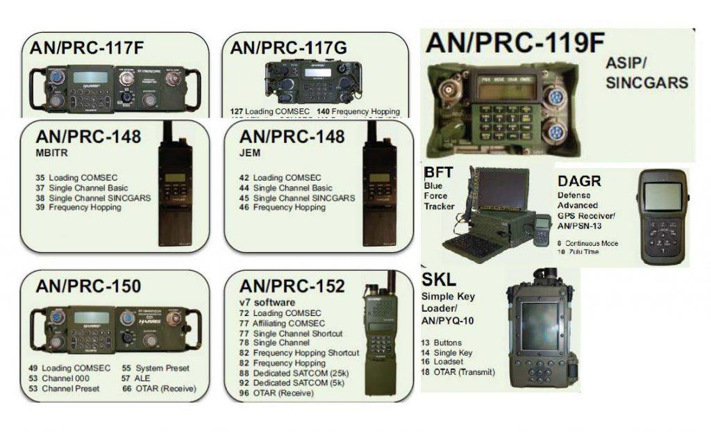 Tactical Radio S Cheat Sheet