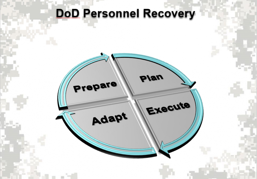 Joint Personnel Recovery