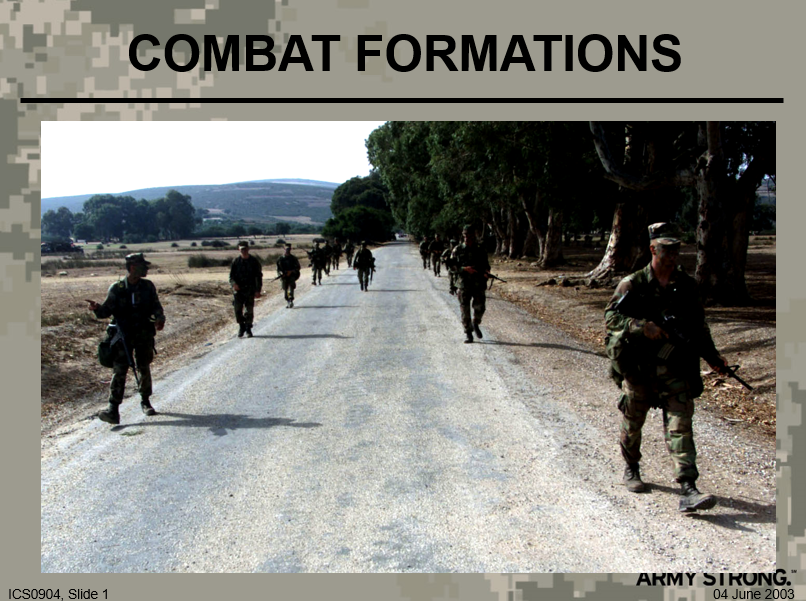 A power point class on combat formations