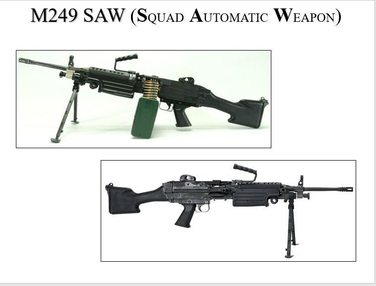 A power point class on the m249.