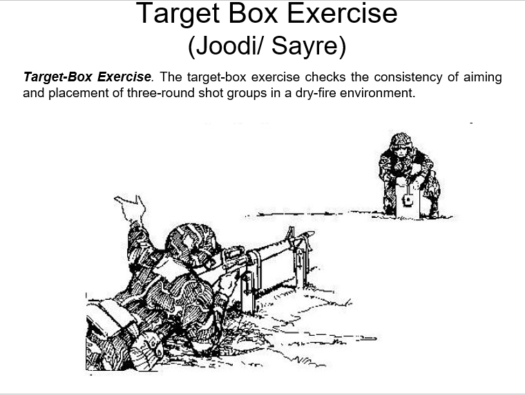 a power point class on a target box exercise to test the consistency of aiming for a three round burst shot.