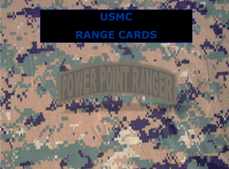 A power point class on the use of what a range card is and why it is important.