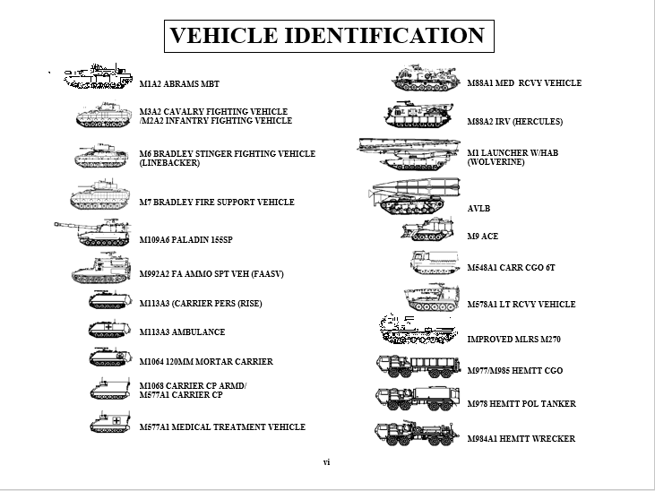 A power point class on US army vehicle identification