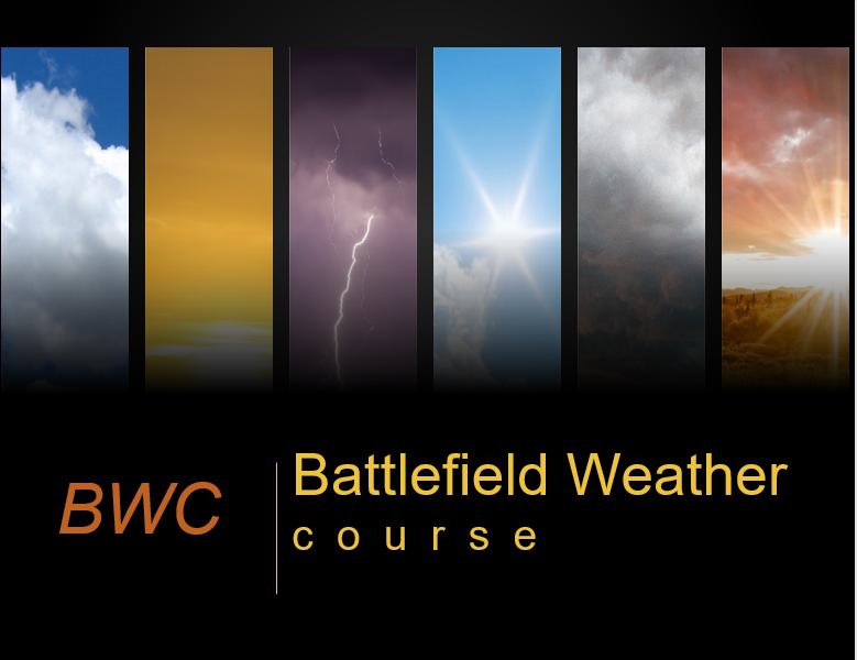 Basic Weather Symbology