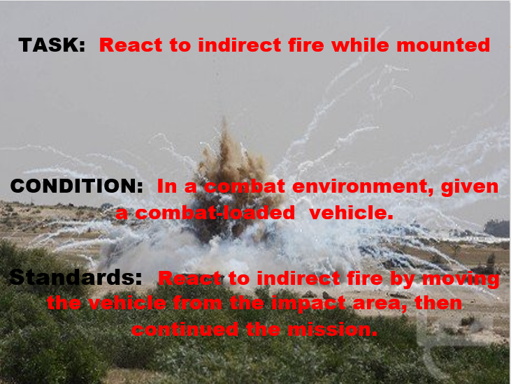 React to Indirect Fire when Mounted
