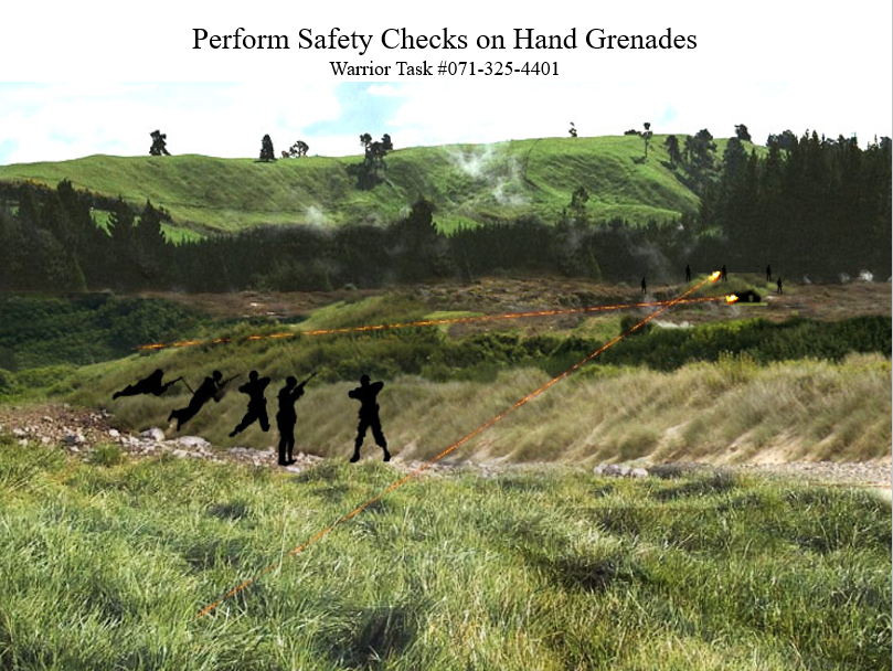 A power point on Perform Safety Checks on Hand Grenades